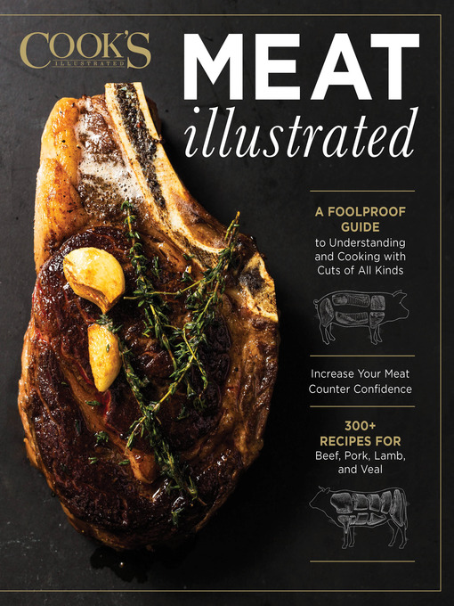 Title details for Meat Illustrated by America's Test Kitchen - Wait list