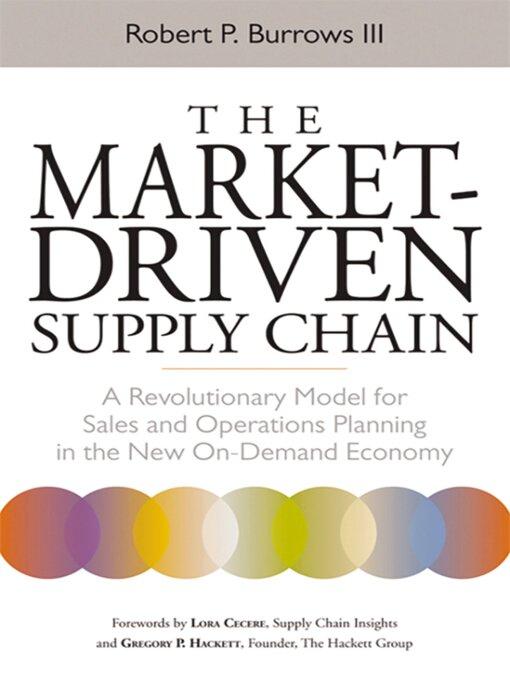 market driven