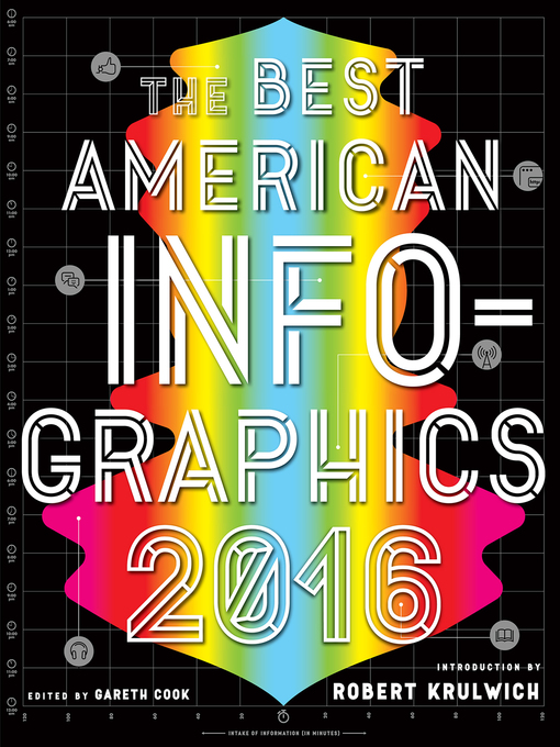 Title details for The Best American Infographics 2016 by Gareth Cook - Available