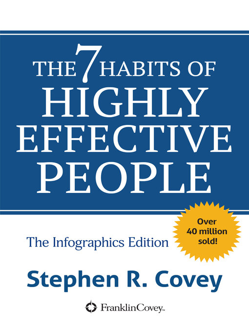 Title details for The 7 Habits of Highly Effective People by Stephen R. Covey - Available
