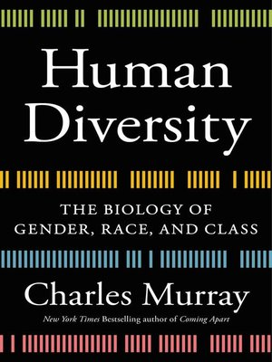 cover image of Human Diversity