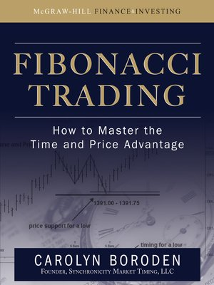 cover image of Fibonacci Trading