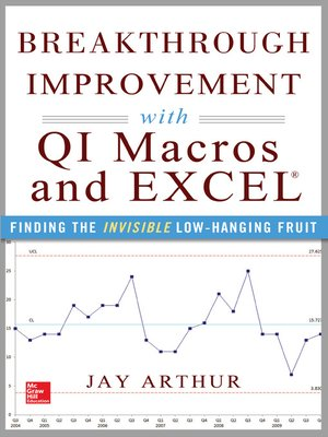 cover image of Breakthrough Improvement with QI Macros and Excel
