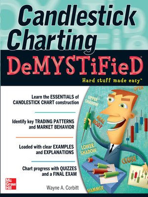 cover image of Candlestick Charting Demystified