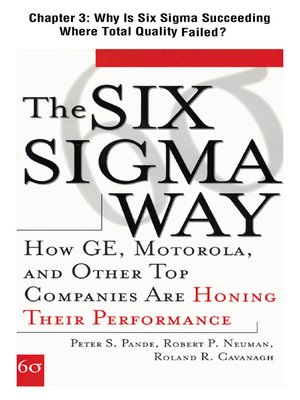 cover image of Why is Six Sigma Succeeding Where Total Quality Failed?