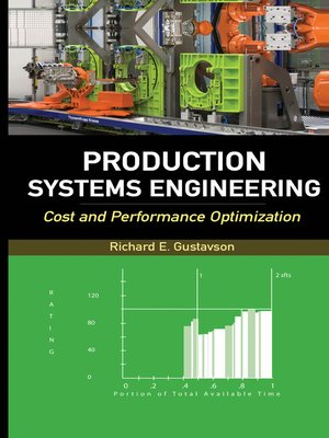 cover image of Production Systems Engineering
