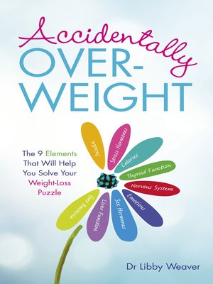 cover image of Accidentally Overweight