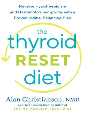 cover image of The Thyroid Reset Diet