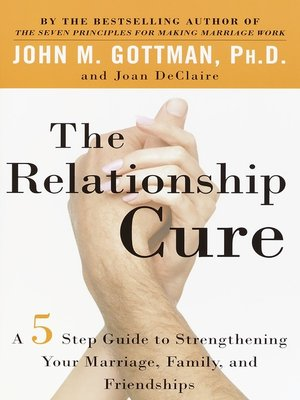 cover image of The Relationship Cure