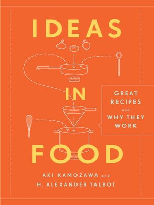 cover image of Ideas in Food