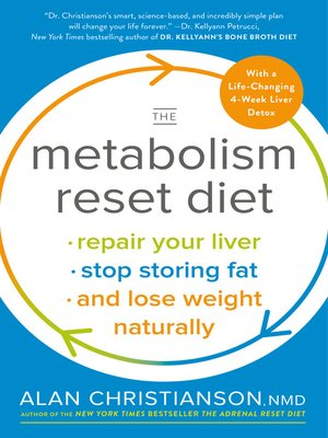 cover image of The Metabolism Reset Diet