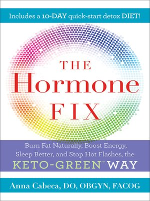 cover image of The Hormone Fix