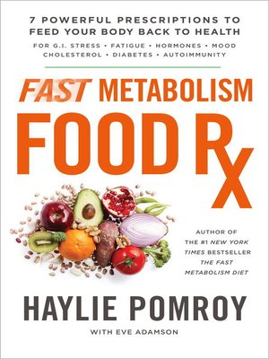 cover image of Fast Metabolism Food Rx