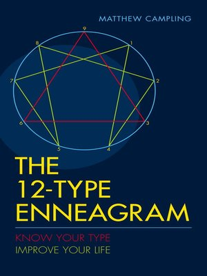 cover image of The 12-Type Enneagram