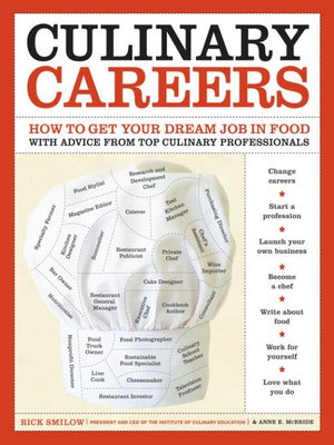 cover image of Culinary Careers