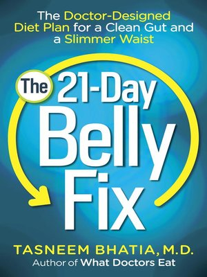 cover image of The 21-Day Belly Fix