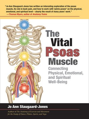 cover image of The Vital Psoas Muscle