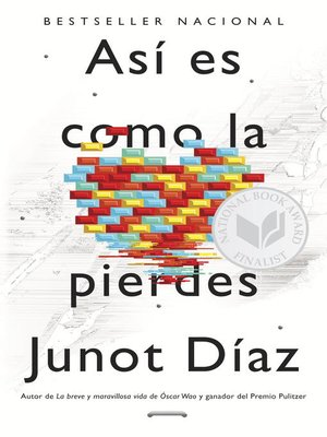 cover image of Así es como la pierdes