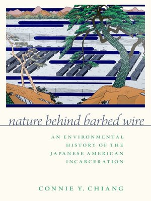 cover image of Nature Behind Barbed Wire