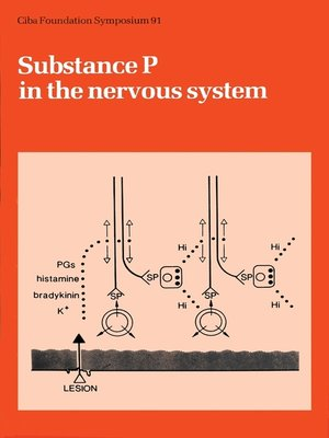 cover image of Substance P in the Nervous system