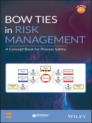 cover image of Bow Ties in Risk Management