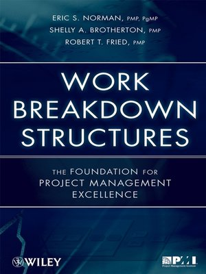 cover image of Work Breakdown Structures