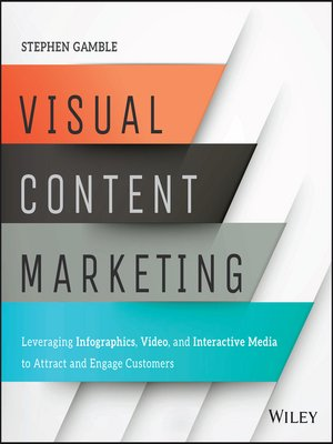 cover image of Visual Content Marketing