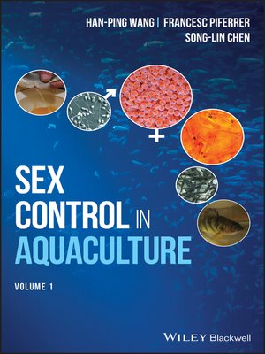 cover image of Sex Control in Aquaculture