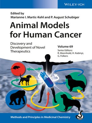 cover image of Animal Models for Human Cancer