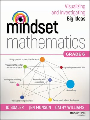 cover image of Mindset Mathematics