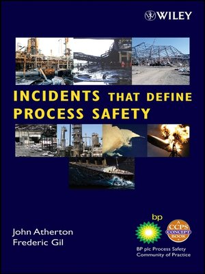 cover image of Incidents That Define Process Safety