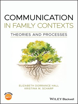 cover image of Communication in Family Contexts