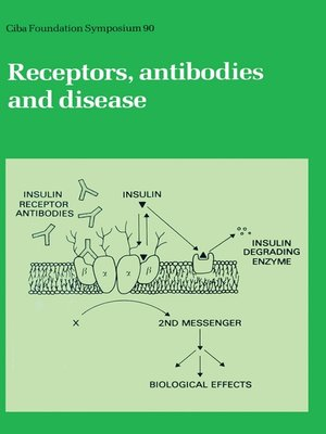 cover image of Receptors, Antibodies and Disease