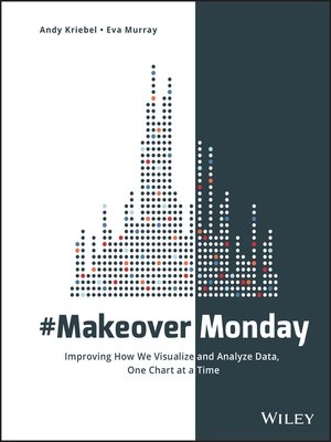 cover image of #MakeoverMonday