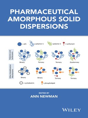 cover image of Pharmaceutical Amorphous Solid Dispersions