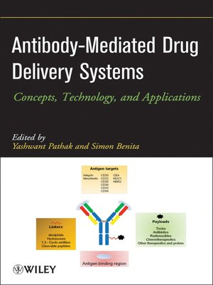 cover image of Antibody-Mediated Drug Delivery Systems
