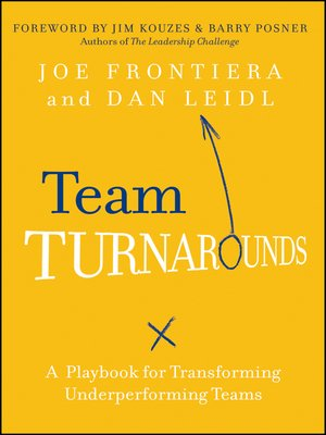 cover image of Team Turnarounds