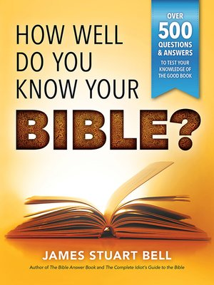 cover image of How Well Do You Know Your Bible?
