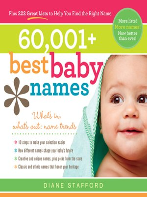 cover image of 60,001+ Best Baby Names