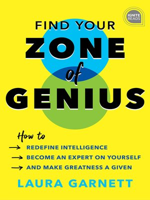 cover image of Find Your Zone of Genius