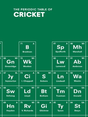 cover image of The Periodic Table of CRICKET