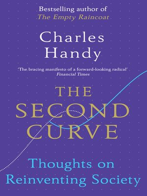 cover image of The Second Curve