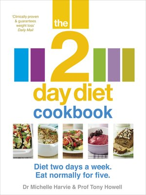 cover image of The 2-Day Diet Cookbook