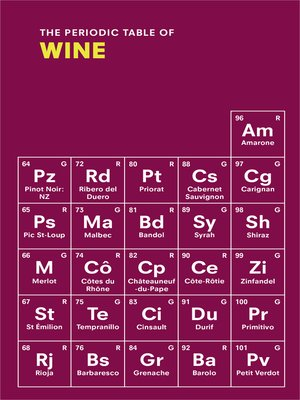 cover image of The Periodic Table of WINE