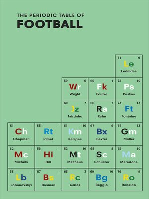 cover image of The Periodic Table of FOOTBALL