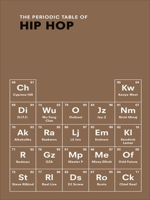 cover image of The Periodic Table of HIP HOP