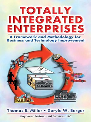 cover image of Totally Integrated Enterprises