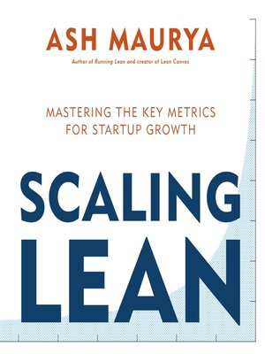 cover image of Scaling Lean