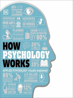 cover image of How Psychology Works