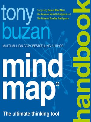 cover image of Mind Map Handbook
